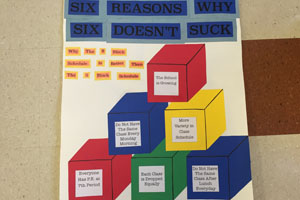 Dual Enrollment English Project Focuses on Improving AES.